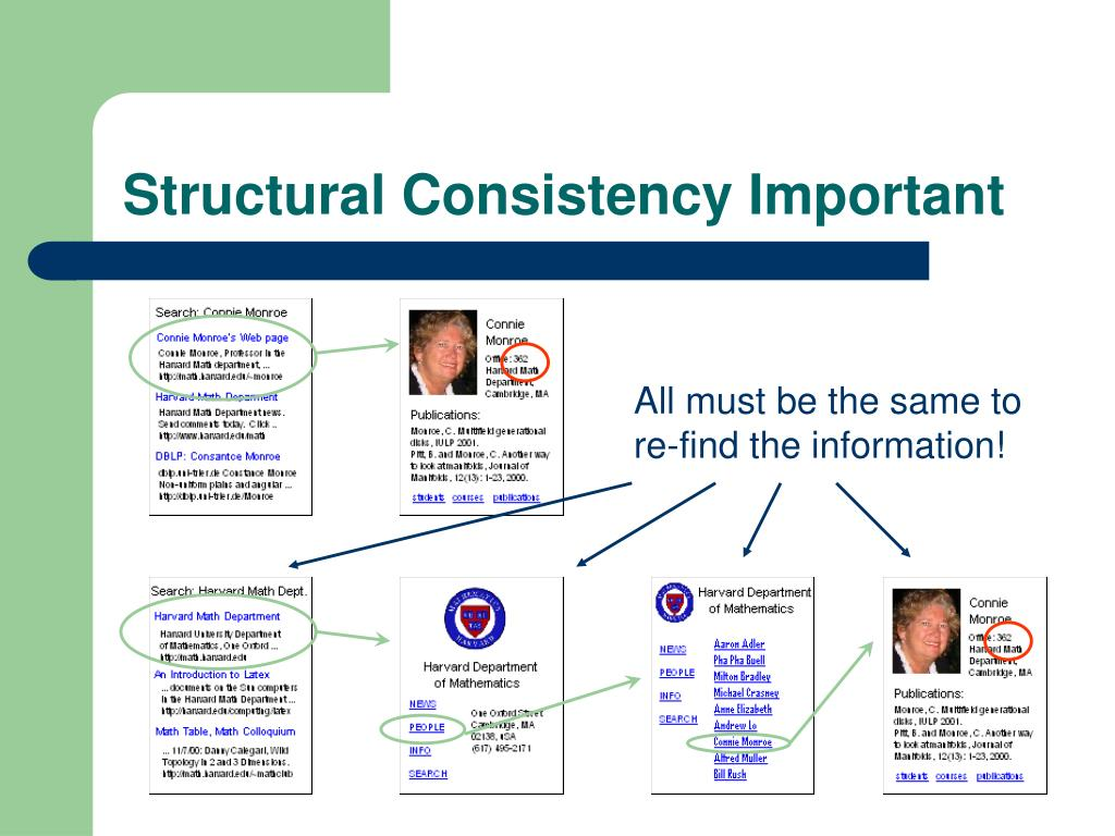 Structural Consistency Important