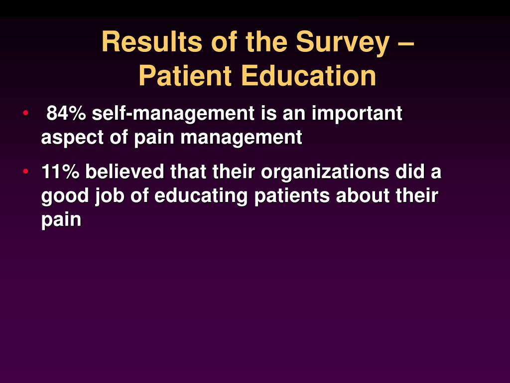 Results of the Survey – Patient Education