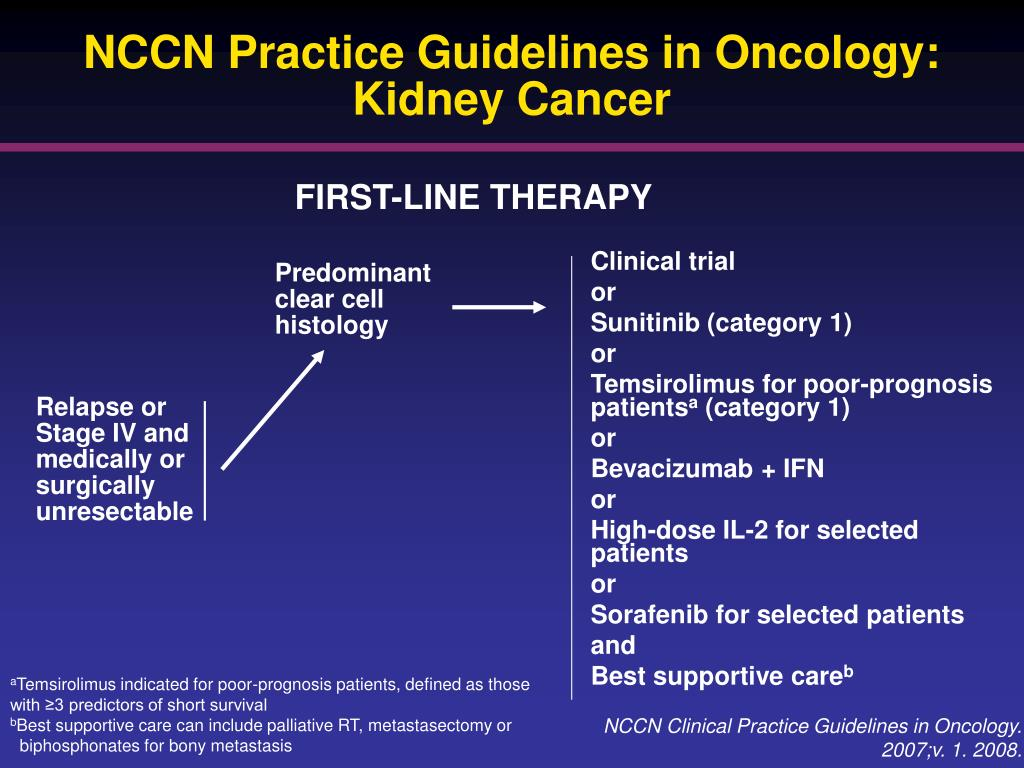 NCCN Practice Guidelines in Oncology: