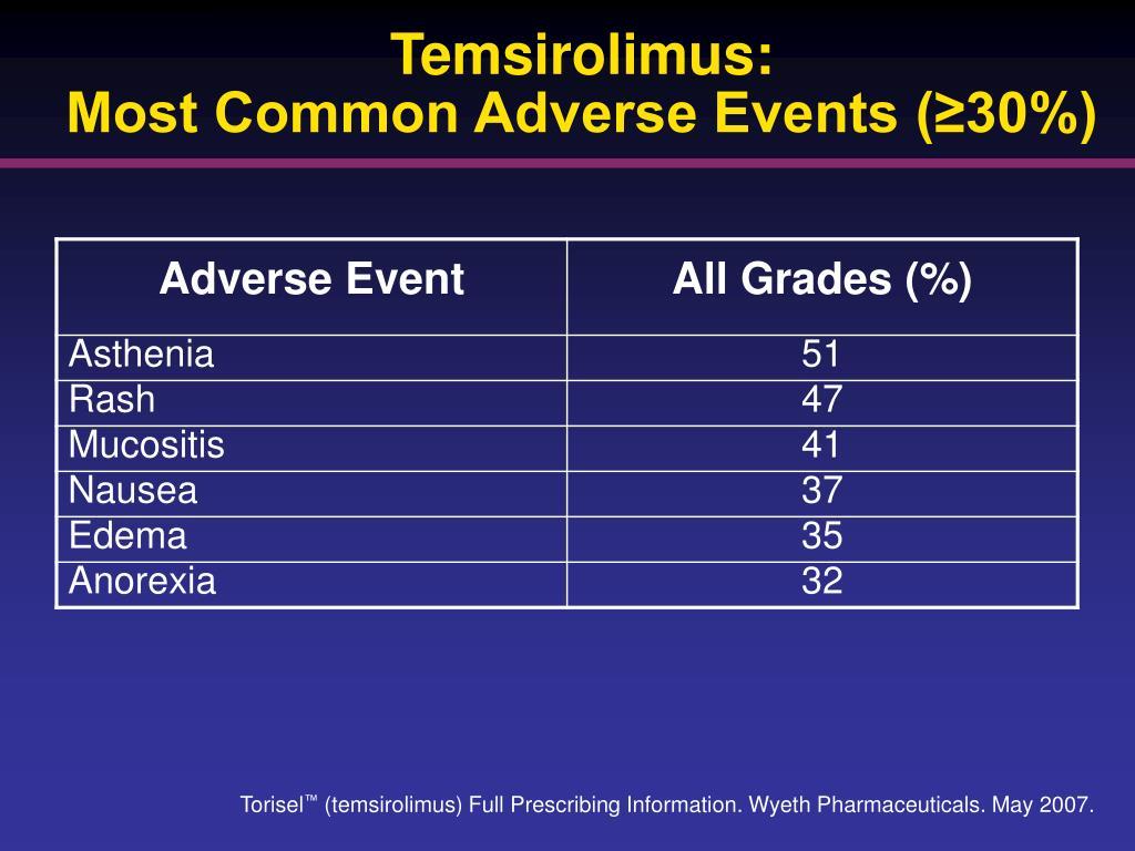Temsirolimus:
