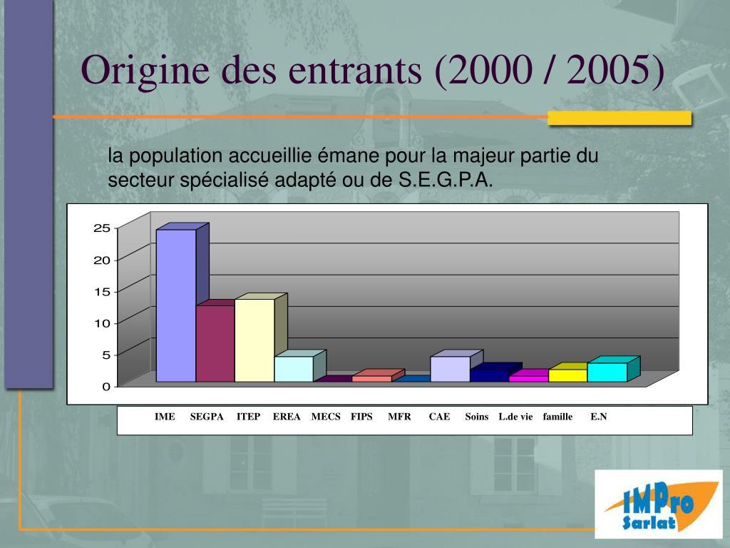 Origine des entrants (2000 / 2005)