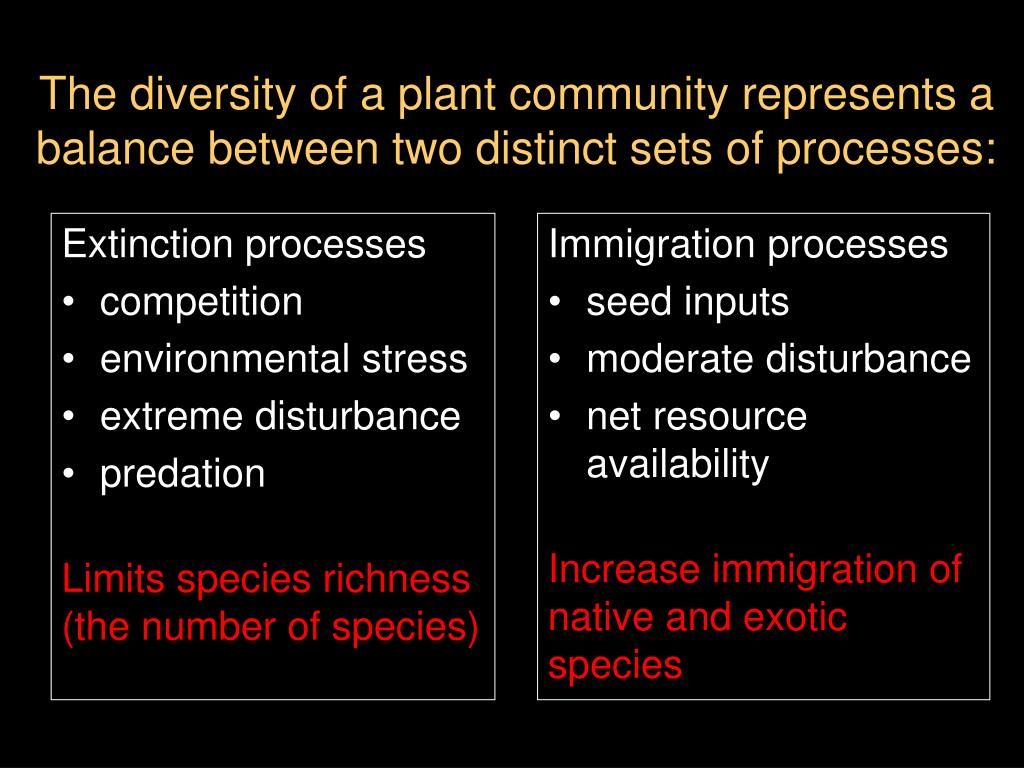 The diversity of a plant community represents a balance between two distinct sets of processes: