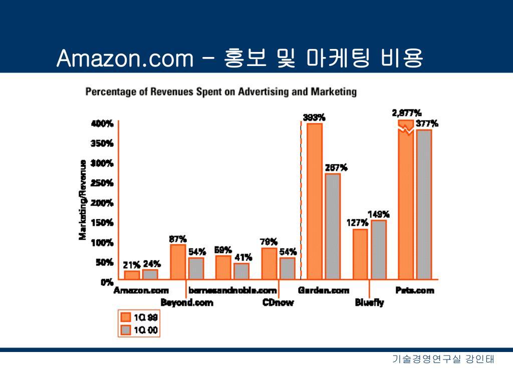 Amazon.com -