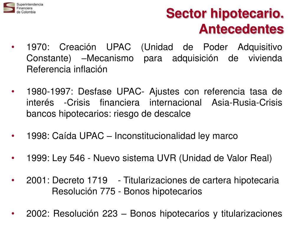 Sector hipotecario.