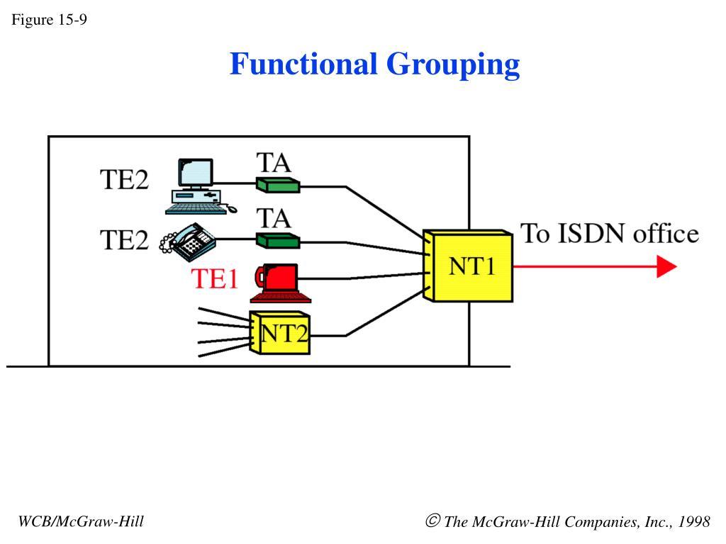 Figure 15-9