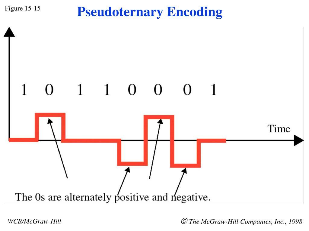 Pseudoternary Encoding