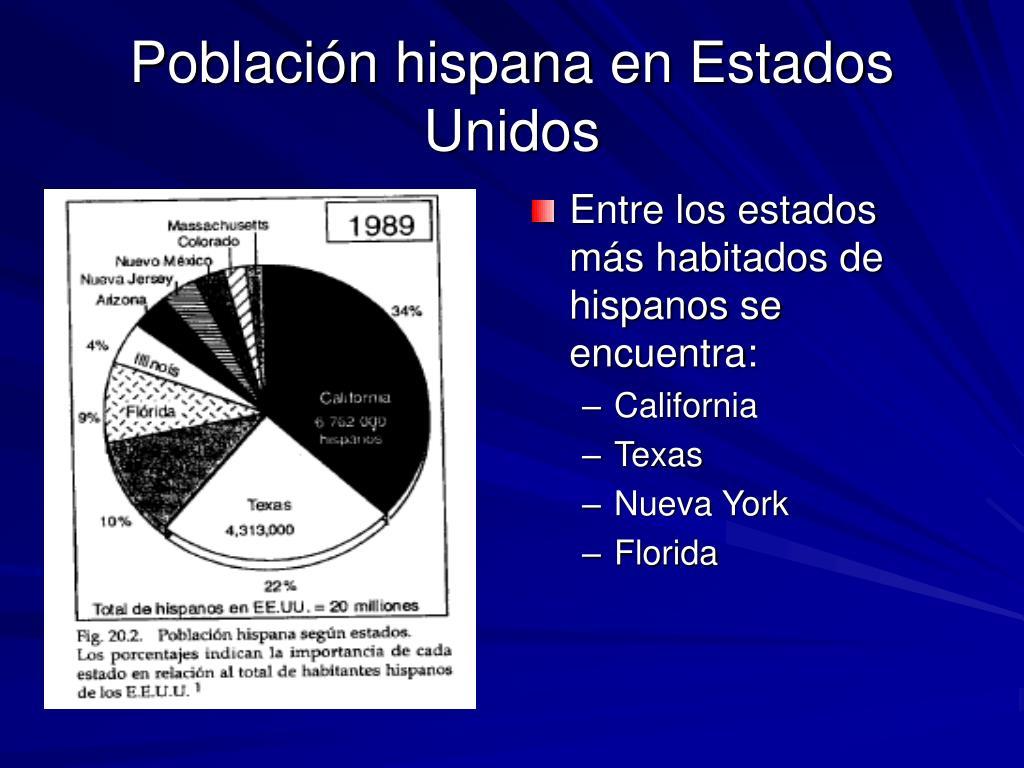 Entre los estados más habitados de hispanos se encuentra: