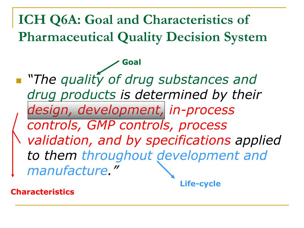 ICH Q6A: Goal and Characteristics of Pharmaceutical Quality Decision System