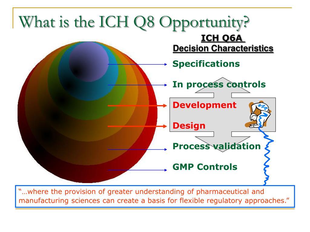 ICH Q6A