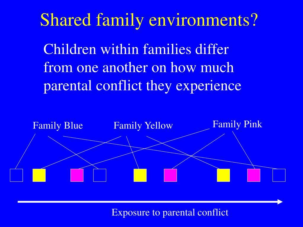 Shared family environments?