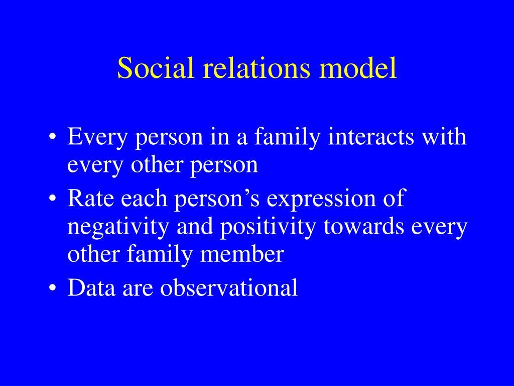 Social relations model