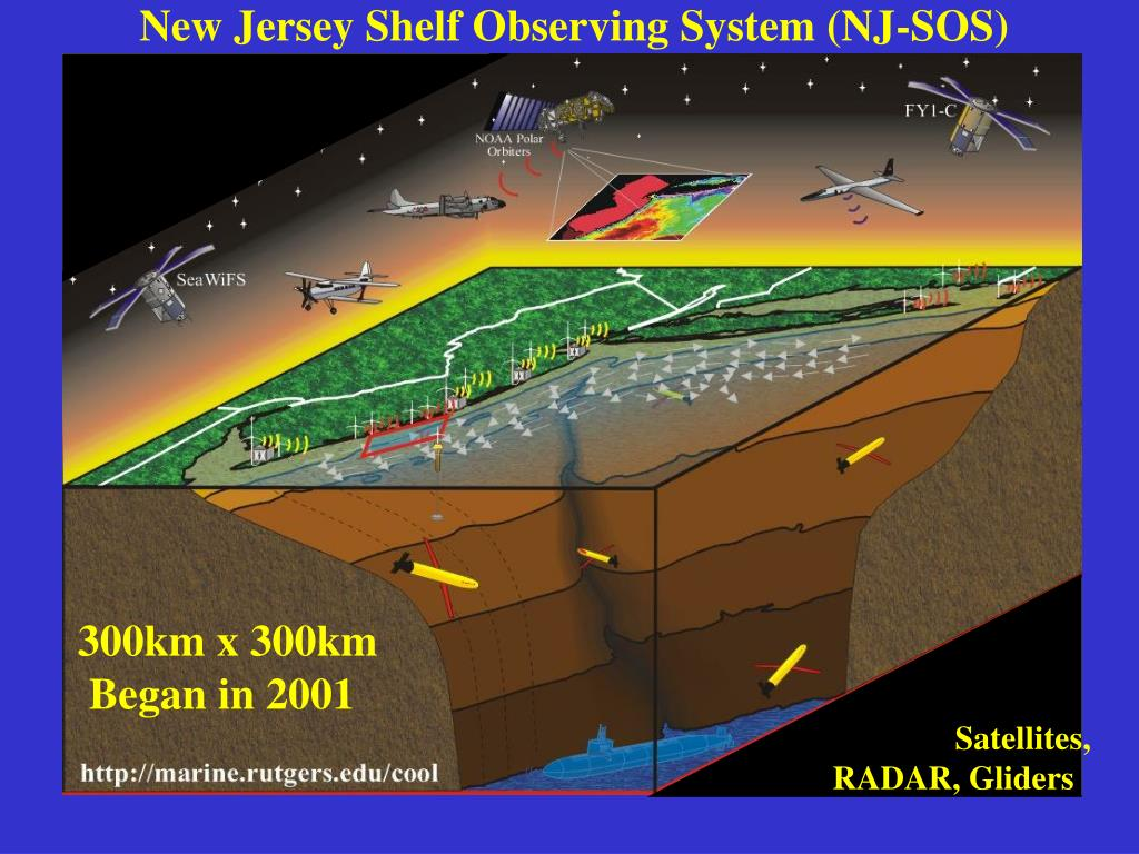 New Jersey Shelf Observing System (NJ-SOS)