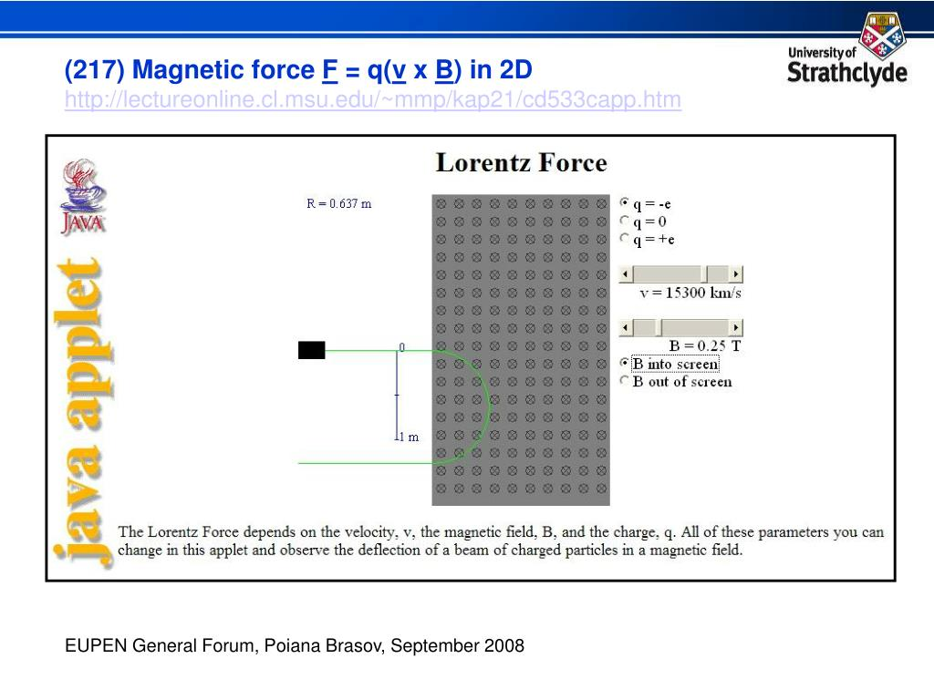(217) Magnetic force