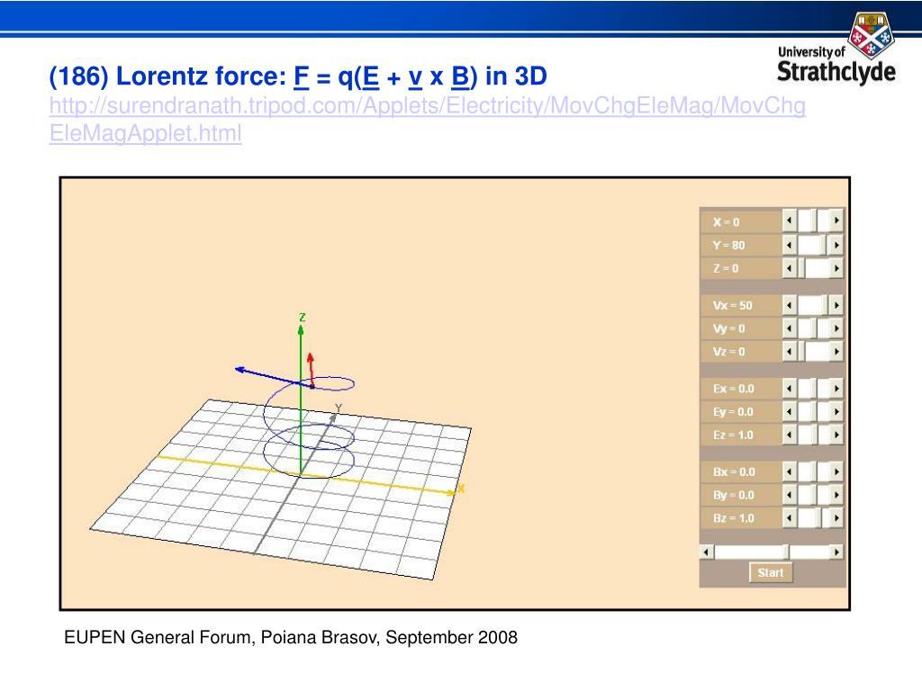 (186) Lorentz force: