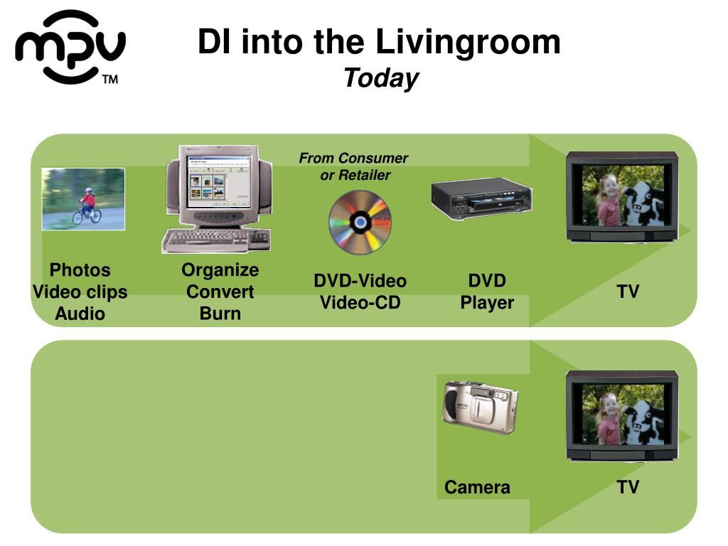 DI into the Livingroom