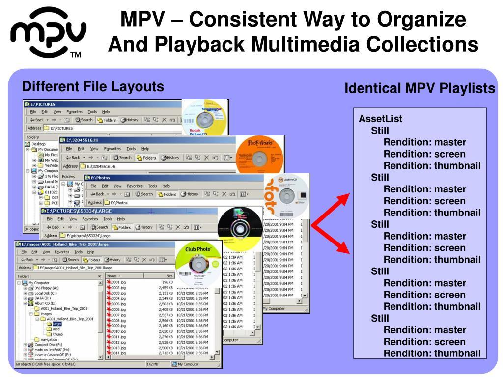 MPV – Consistent Way to Organize