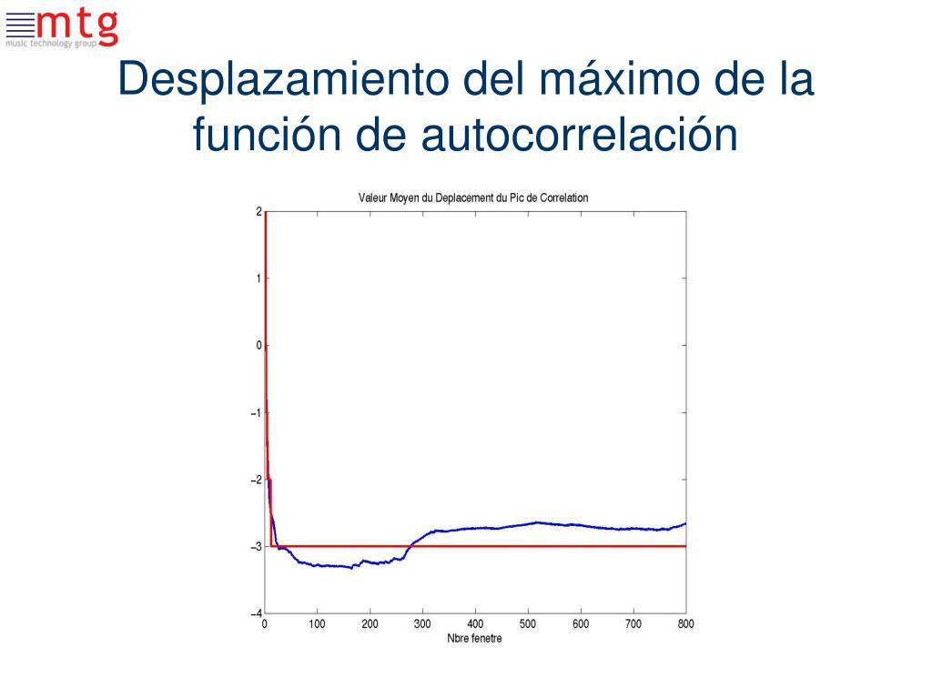 Desplazamiento del máximo de la función de autocorrelación