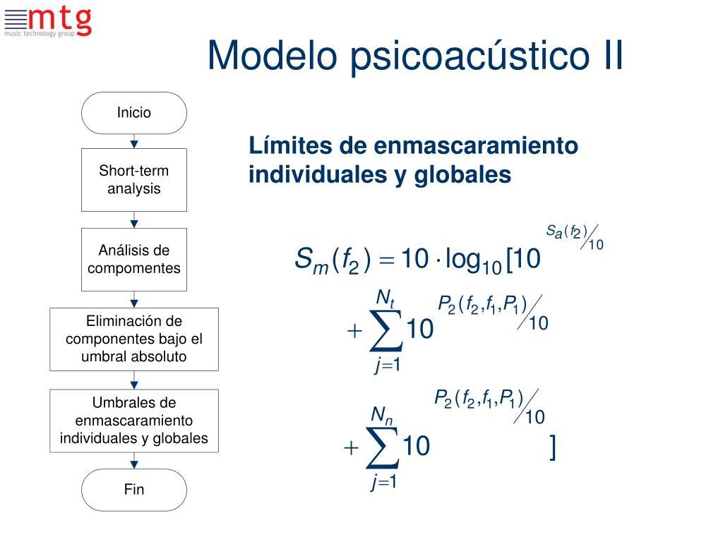 Modelo psicoacústico II