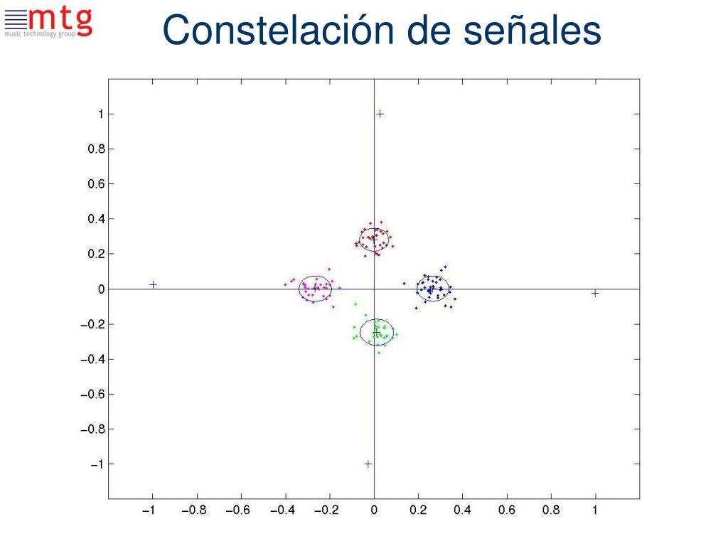 Constelación de señales
