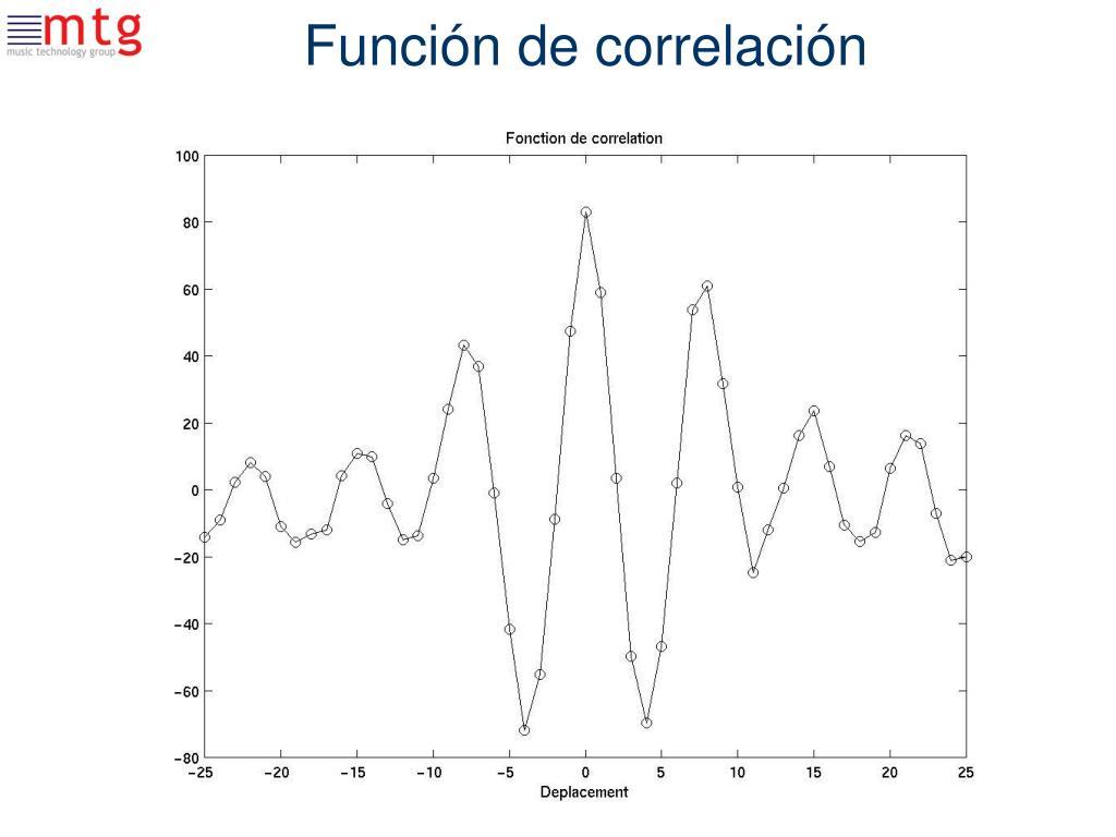 Función de correlación
