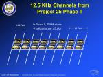 12 5 khz channels from project 25 phase ii