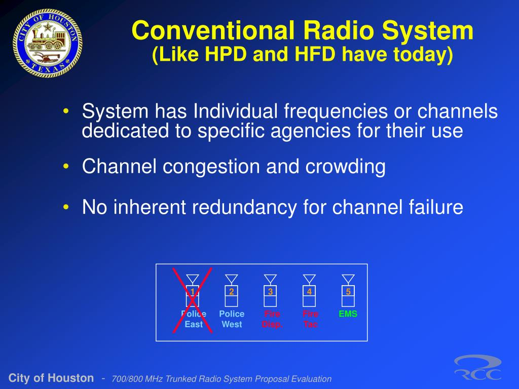Conventional Radio System