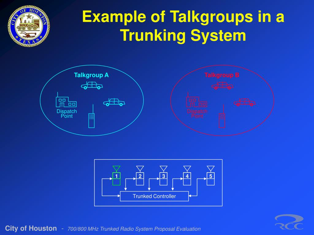 Example of Talkgroups in a