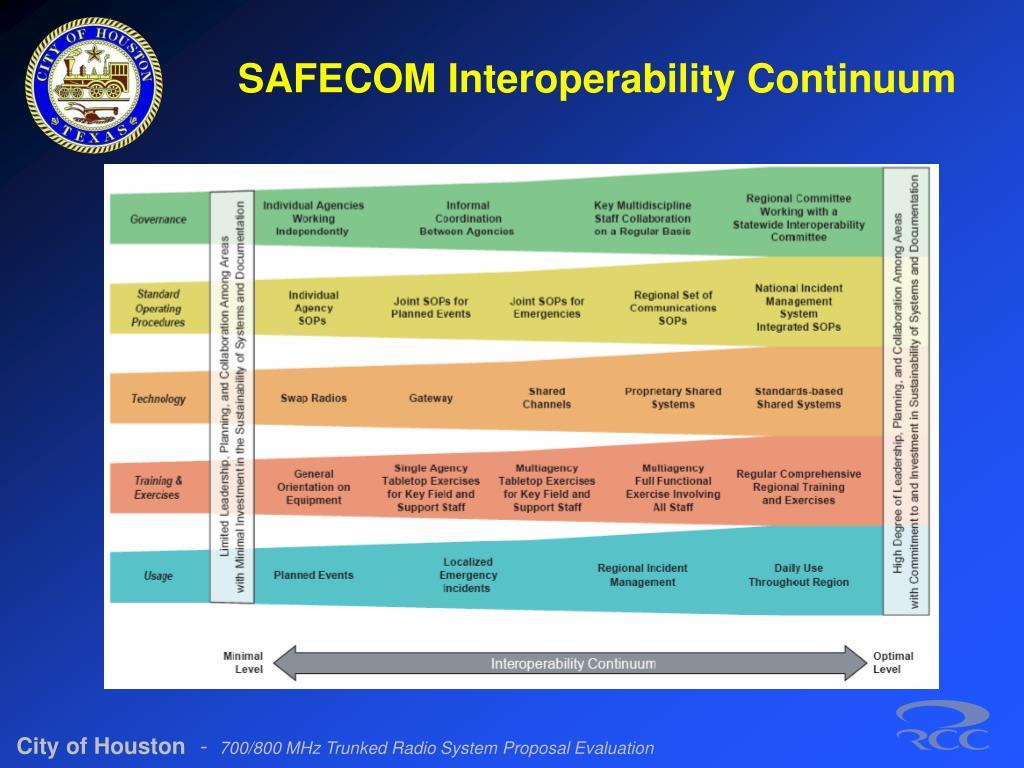 SAFECOM Interoperability Continuum