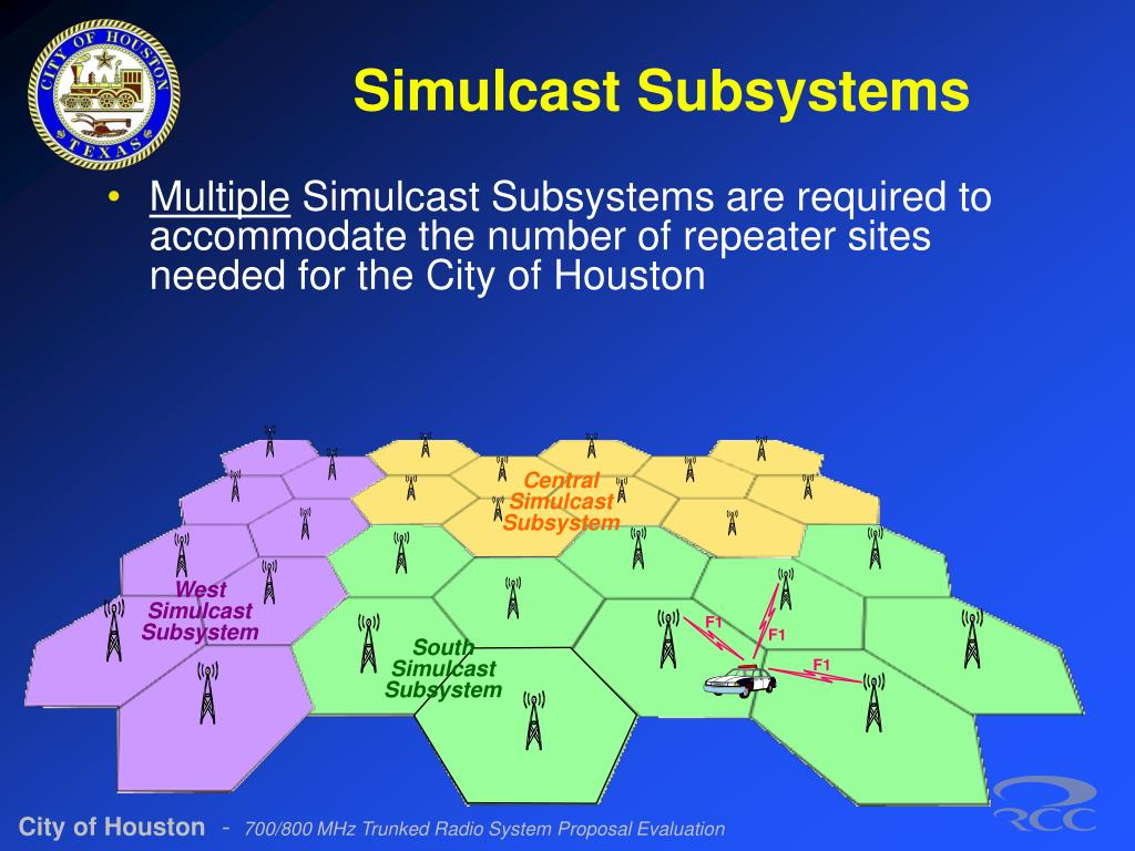 Central Simulcast Subsystem