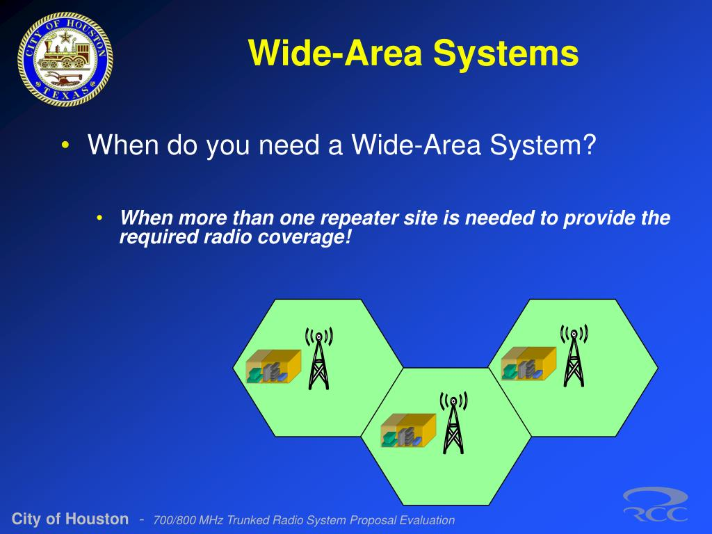 Wide-Area Systems