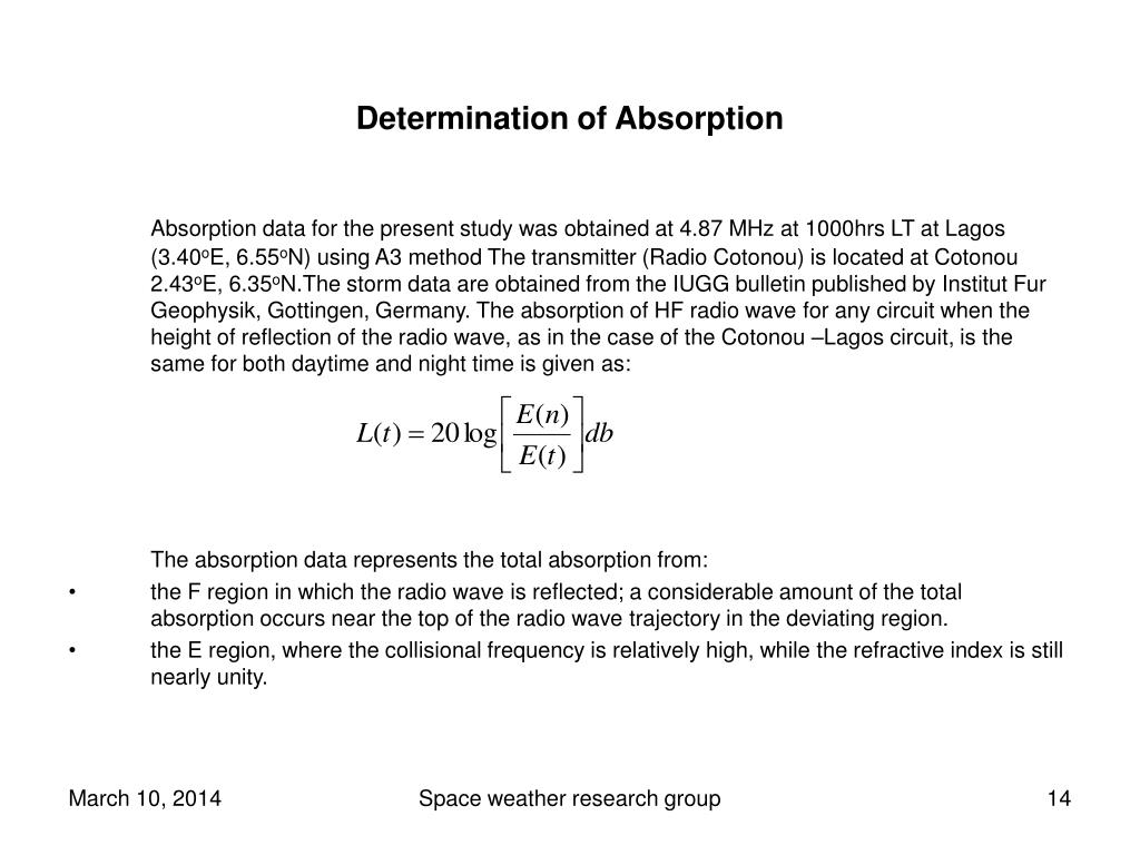 Determination of Absorption