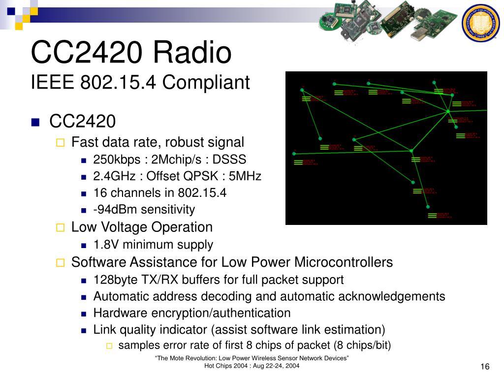 CC2420 Radio