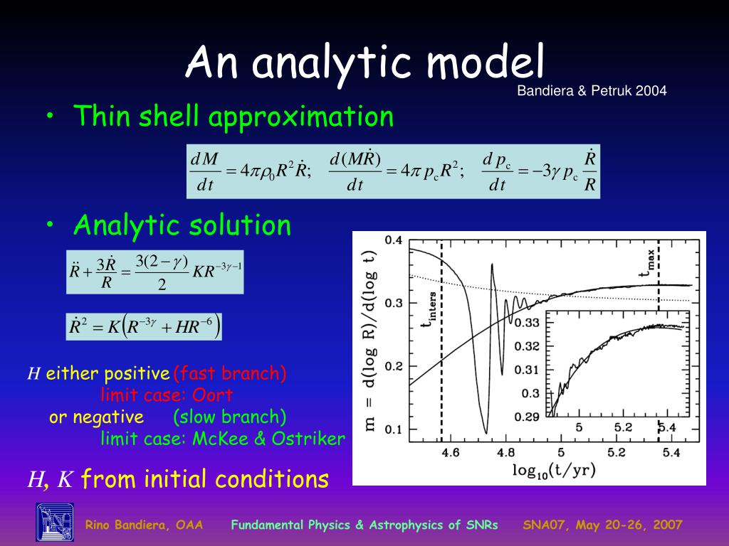 An analytic model