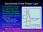 deviations from power law