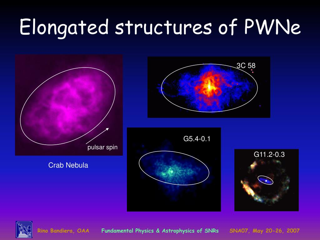 pulsar spin