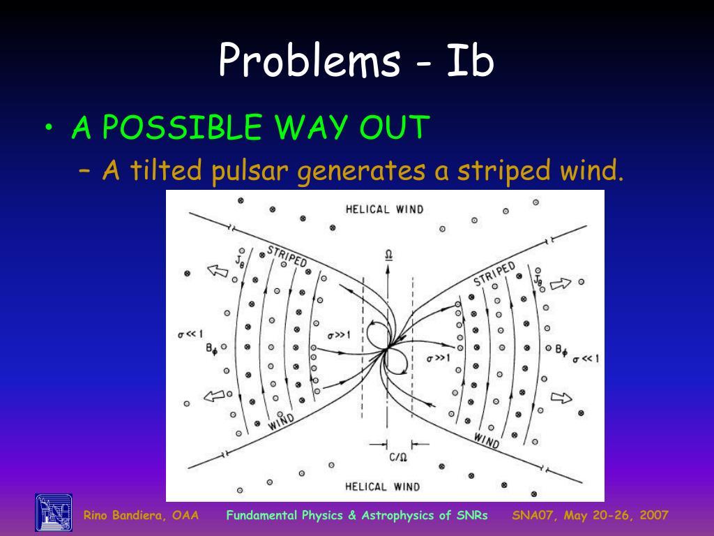 Problems - Ib