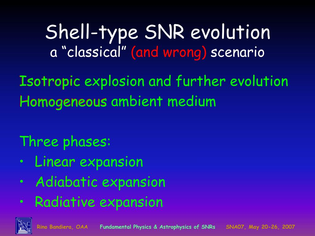 Shell-type SNR evolution