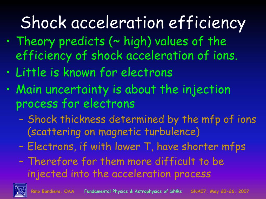 Shock acceleration efficiency