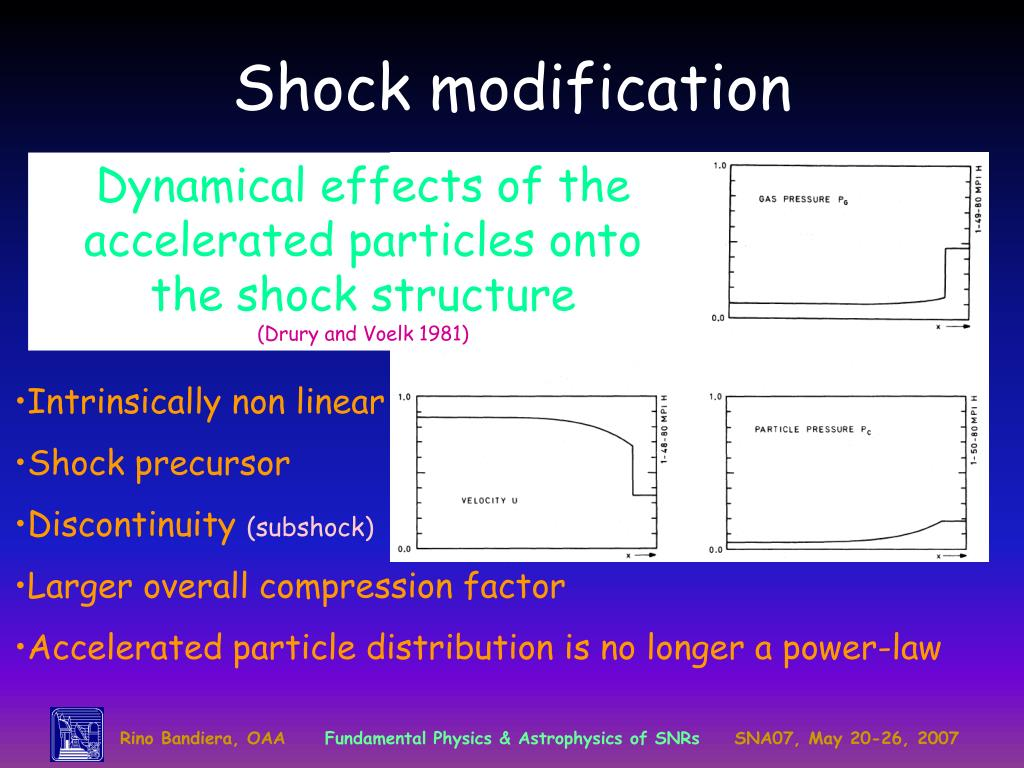 Dynamical effects of the