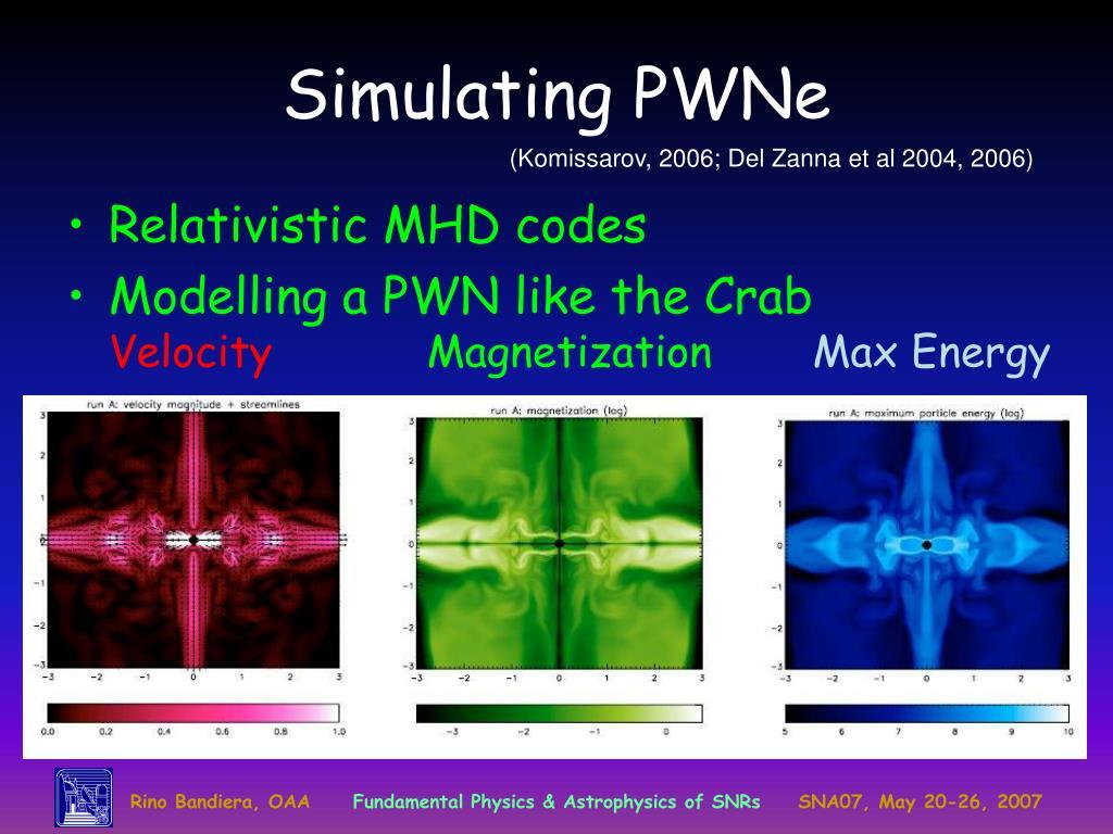 Simulating PWNe