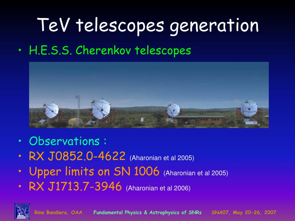 TeV telescopes generation
