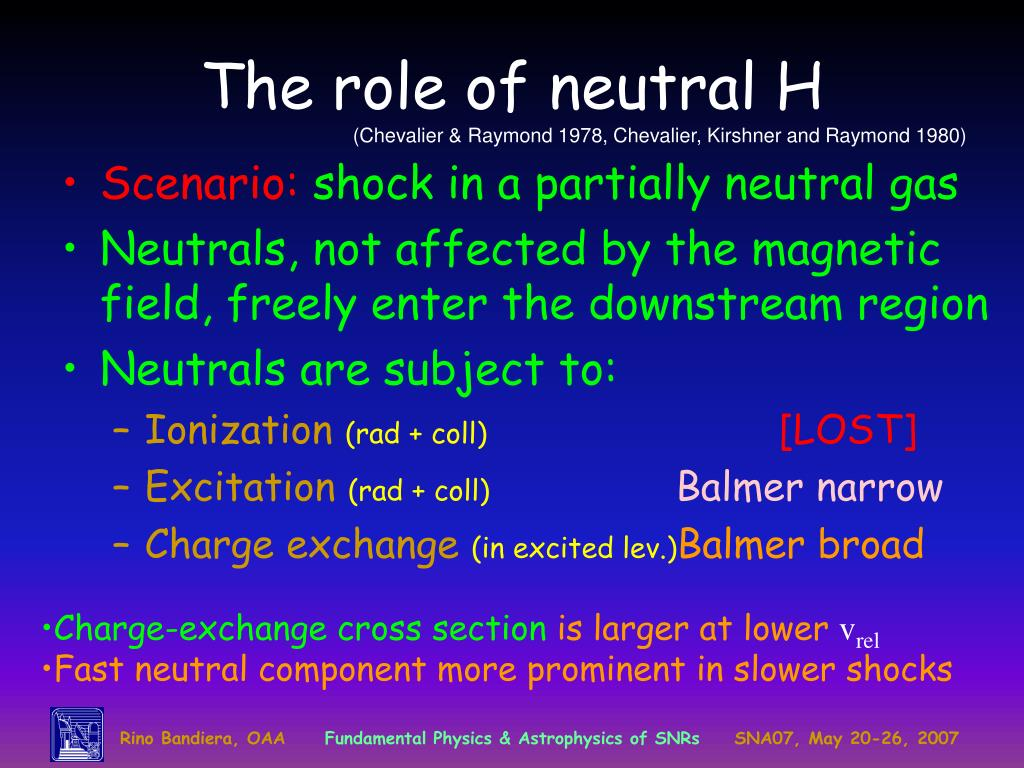 The role of neutral H