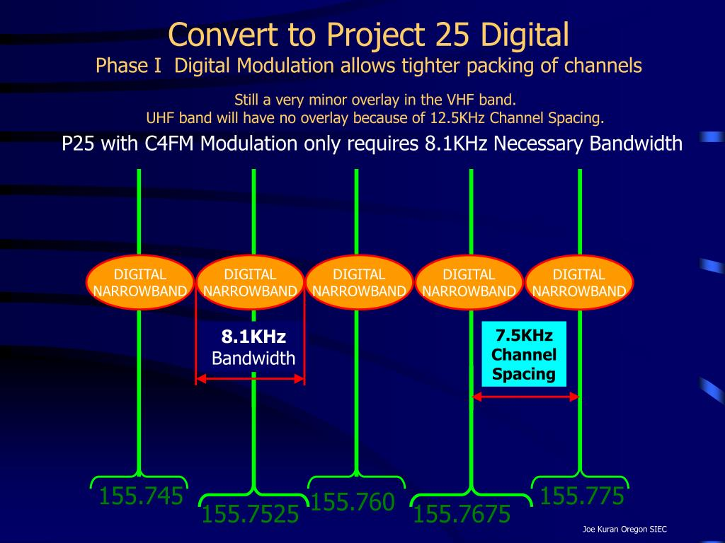 Convert to Project 25 Digital