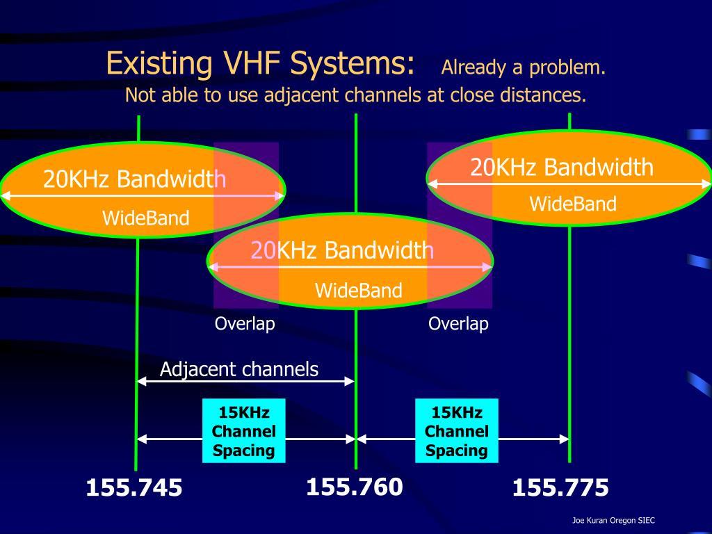 20KHz Bandwidth
