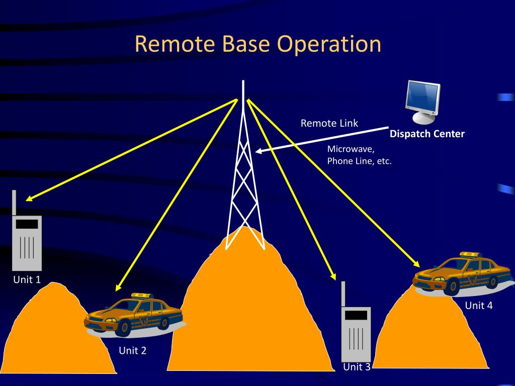 Remote Base Operation