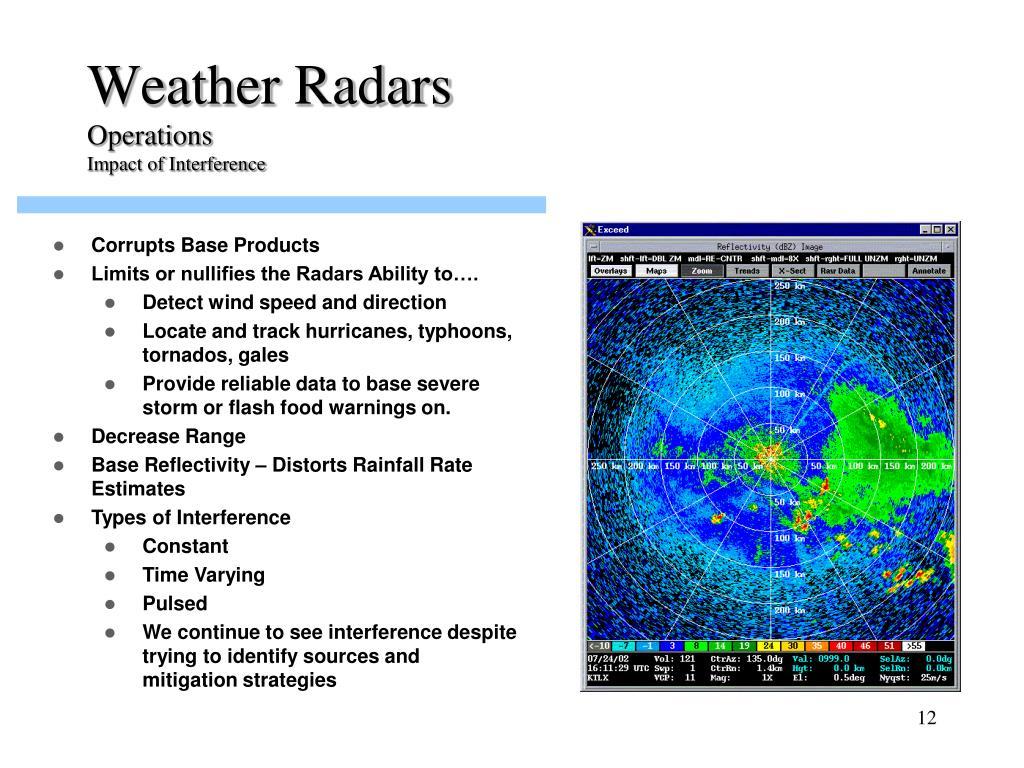Weather Radars
