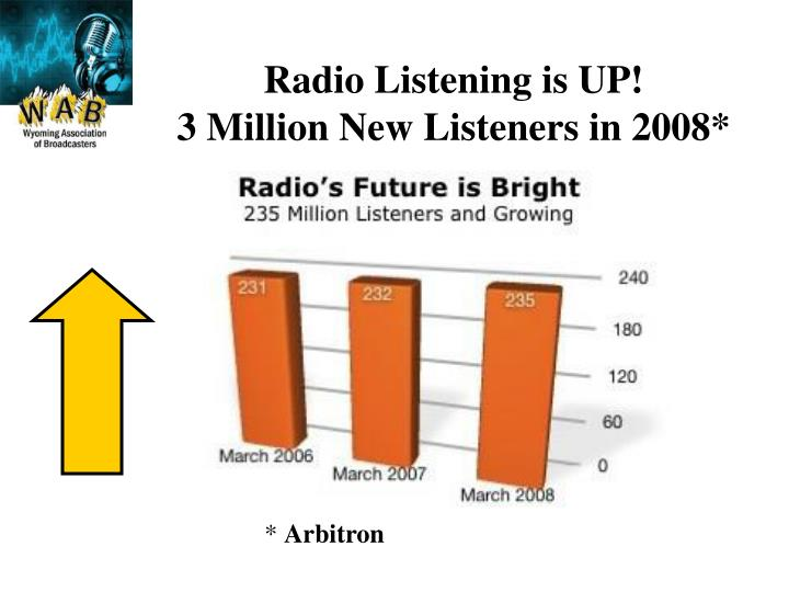 Radio listening is up 3 million new listeners in 2008