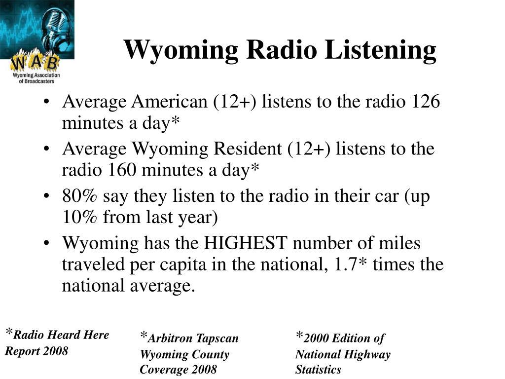 Wyoming Radio Listening