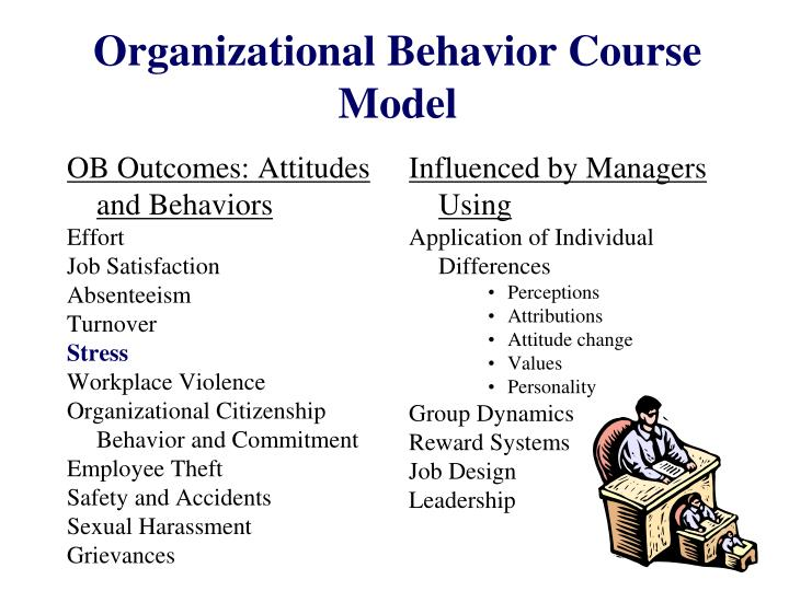 organizational behaviors Read the latest articles of research in organizational behavior at sciencedirectcom, elsevier's leading platform of peer-reviewed scholarly literature.