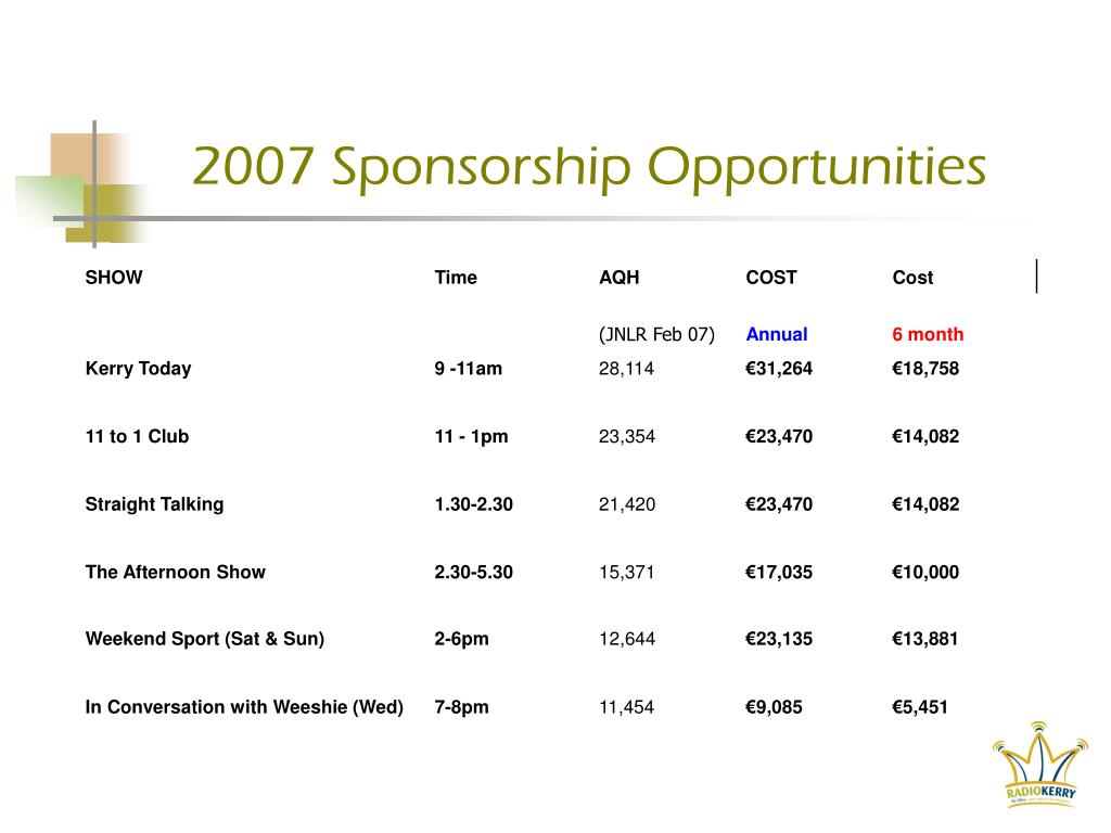 2007 Sponsorship Opportunities